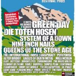 Interlaken – June 24 2005